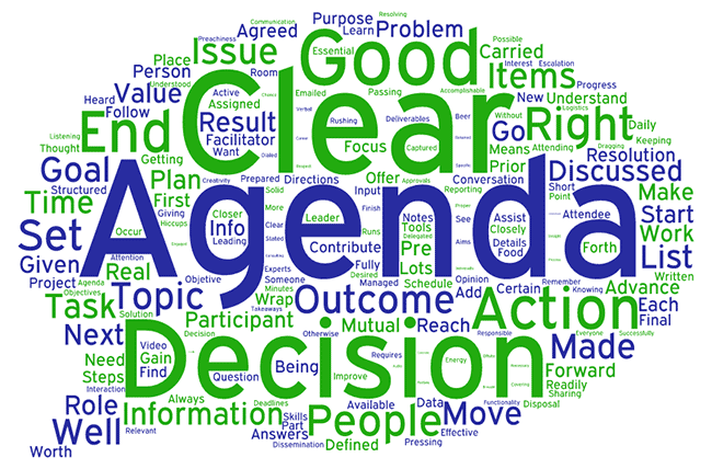 Word cloud: Clear, Agenda, Decision, and Action appear largest