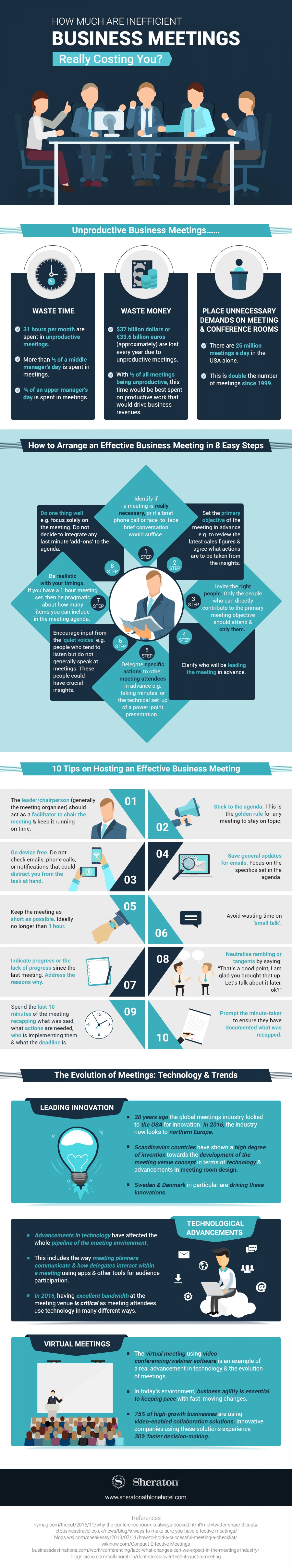 Infographic: How much are inefficient business meetings really costing you?