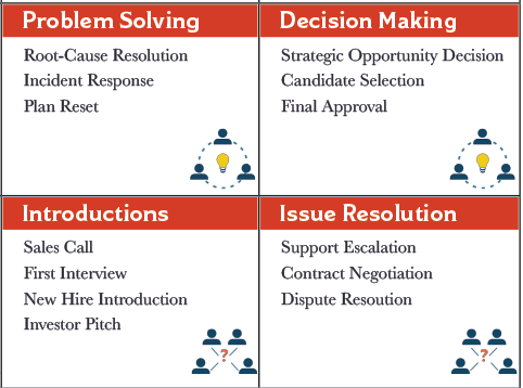 Problem Solving, Decision Making, Introductions and Issue Resolution meetings can be intense.