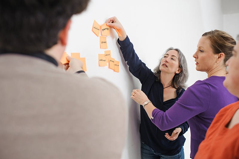 how to run a brainstorming meeting