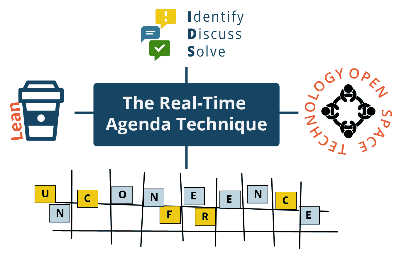 the many variations of the real-time agenda