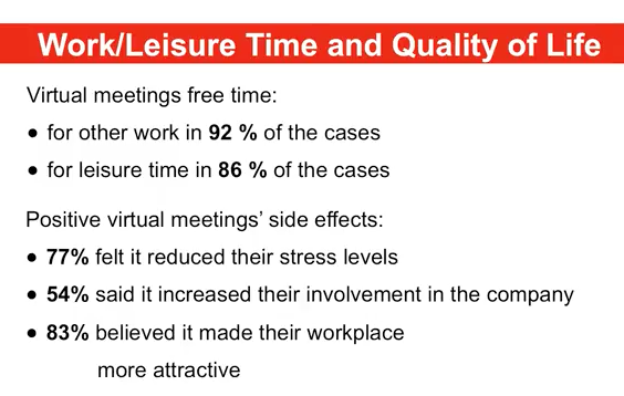 Screenshot: 92% reported more time for work, 86% for leisure