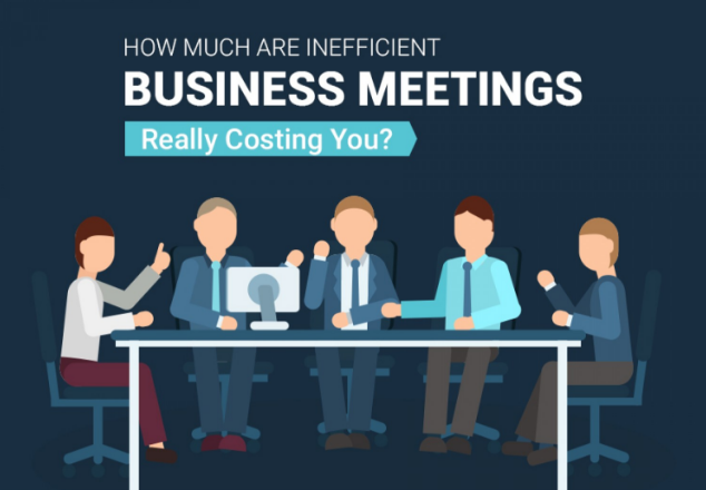 How much are inefficient business meetings really costing you?