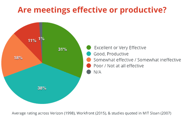 meeting-effectiveness.png